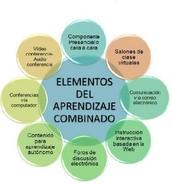 ELEMENTOS DEL APRENDIZAJE COMBINADO (B-LEARNING)