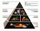 Are you sure you are getting the correct amount of nutrients that you need each day?