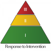Galway Central School Response To Intervention (RTI) Plan