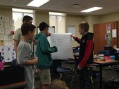 Presenting Group Work
