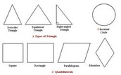 Math Class-Chapter 13 Properties of Triangles and Four-Sided Figures