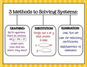 Solving Systems Using Algebra