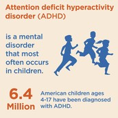 How many people have ADHD