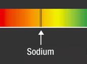 Sodium Absorption Spectrum