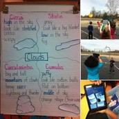 Johnson Elementary Kindergarten Students Use Technology To Enhance Lessons