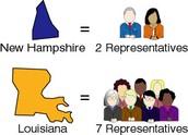 Issue of Representation