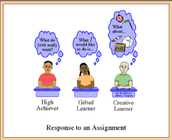 Differences in Response to an Assignment