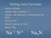 Formulas and Names for Ionic Compounds