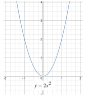 a>1  or  a<-1