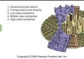 sector model