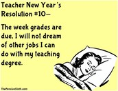 What is your resolution?