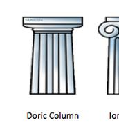 Doric collum