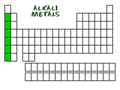 Where do you find Alkali Metals?