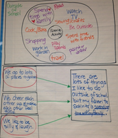 Make Thinking Visible through Anchor Charts
