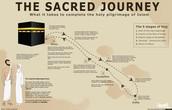 The Hajj Trail