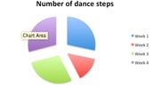 Number of dance steps