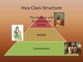 Inca class structure