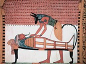 Funeral Preparations Portraying Ancient Egyptian God Anubis