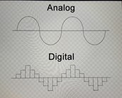 Digitak and analog