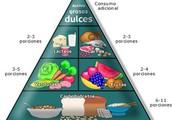 ALIMENTACION vs NUTRICION