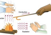 Radiation, Convection, Conduction