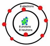 Oxygen's Atom