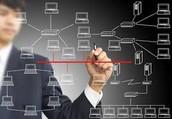 #3 Computer Network Architect