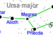 http://www.constellation-guide.com/constellation-list/ursa-major-constellation/