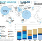 Judaism map