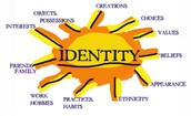 What Defines your Identity?