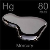 About Mercury