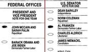 Split Ticket Voting