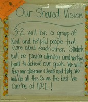 Class Shared Vision