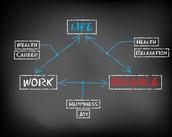 Prioritizing work and life
