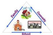 Big Rock 3: Parent, School, and Community Ties
