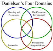 Danielson 4d: Participating in a Professional Community