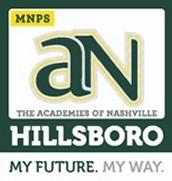 Hillsboro High School Library