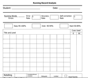 Running Record ESSENTIAL documents