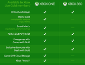Get More Gold Options on the Xbox ONE than the Xbox 360