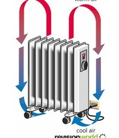 HOW WARM AND COLD AIR FLOWS.