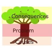 1. Define Problem