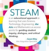 STEM + Art = STEAM