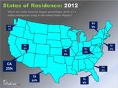 States of Residence: 2012