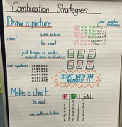 Combinations Strategies