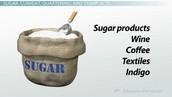 Various sugar products taxed.