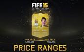 Messi Price Range