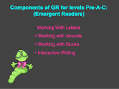 Components of Guided Reading in Pre-A-C Levels
