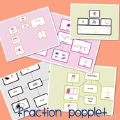 Creating a Popplet to Represent Fractions in Multiple Ways