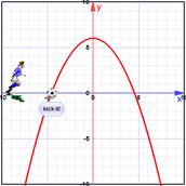 What is a Quadratic Relation?