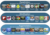 SAMR and apps